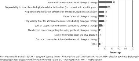 https://www.archivesofmedicalscience.com/f/fulltexts/105942/AMS-17-5-105942-g003_min.jpg