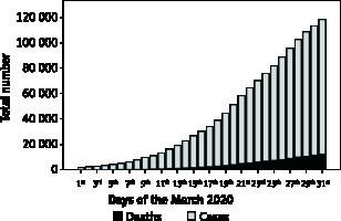 https://www.archivesofmedicalscience.com/f/fulltexts/122328/AMS-2020-1-g001_min.jpg
